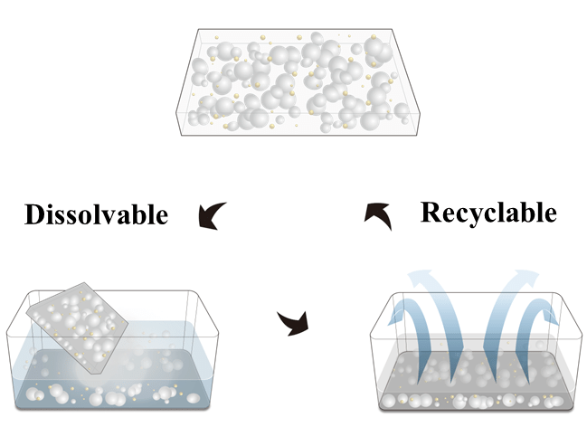 Dissolvable-and-Recyclable-Random-Lasers