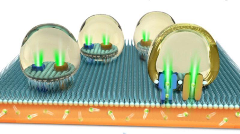 NanoporeSensingGoesElectrodeFree
